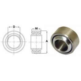 Rotules radiales LB